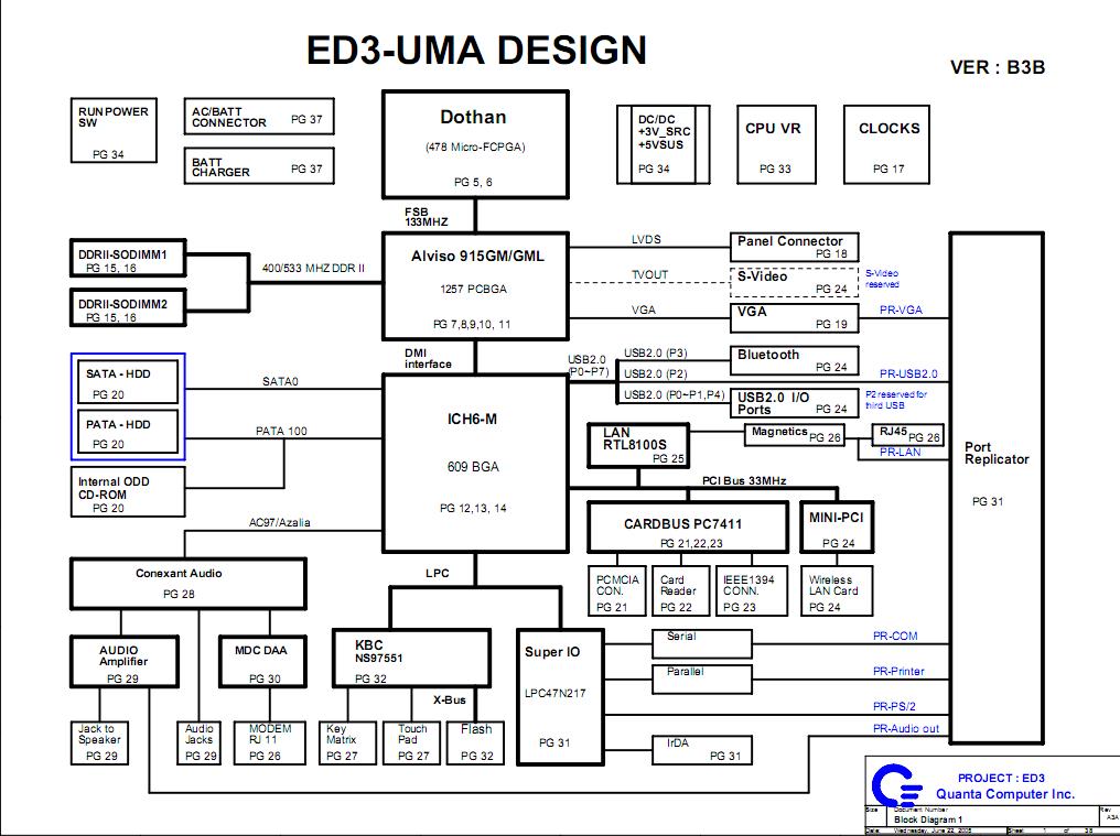 quanta computer inc schematics  u2013 check now blog